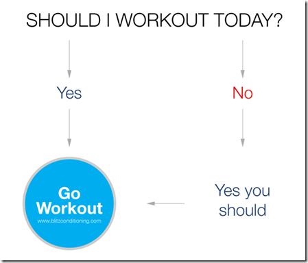 should-I-workout